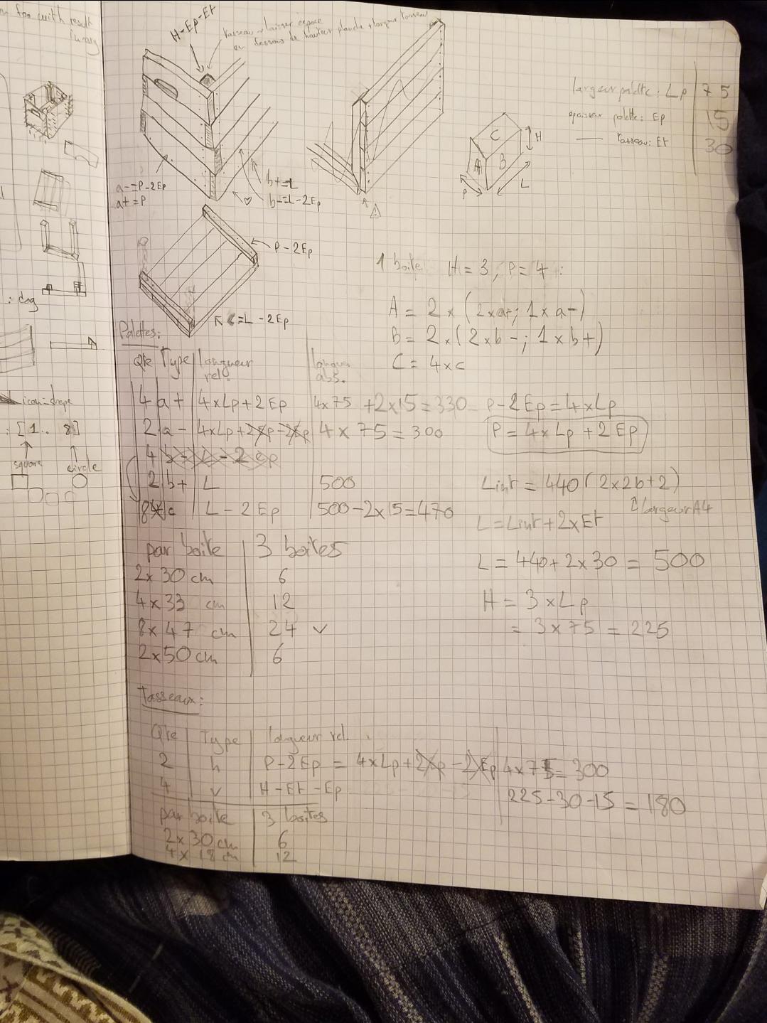 Un schéma de la caisse